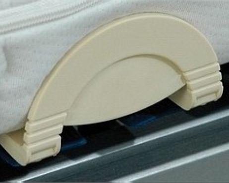 Boční plastový držák matrace